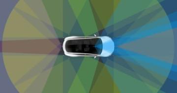 Tesla volles Potenzial autonomes Fahren FSD
