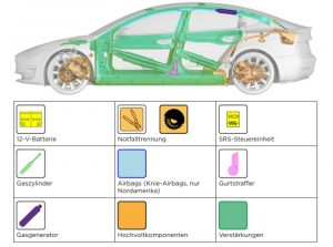 Download der Tesla Rettungskarte