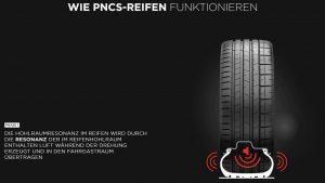 Tesla Pirelli PNCS