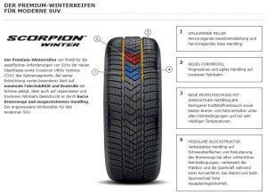 Tesla Pirelli Scorpion Winter